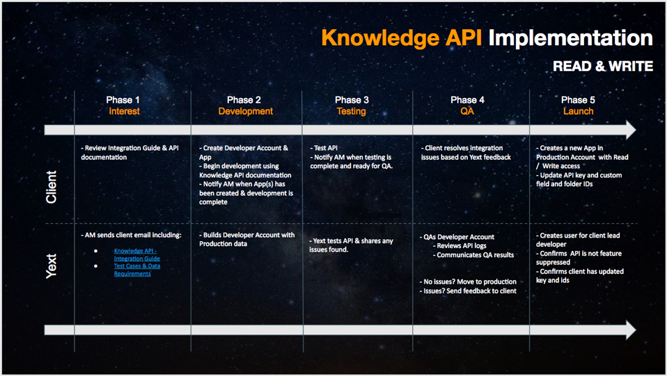 KnowledgeAPIEnterprise